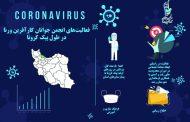 فعالیتهای انجمن جوانان کارآفرین ورنا در دوران کرونا